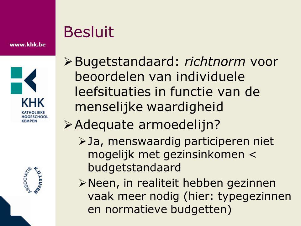 Besluit Bugetstandaard: richtnorm voor beoordelen van individuele leefsituaties in functie van de menselijke waardigheid.