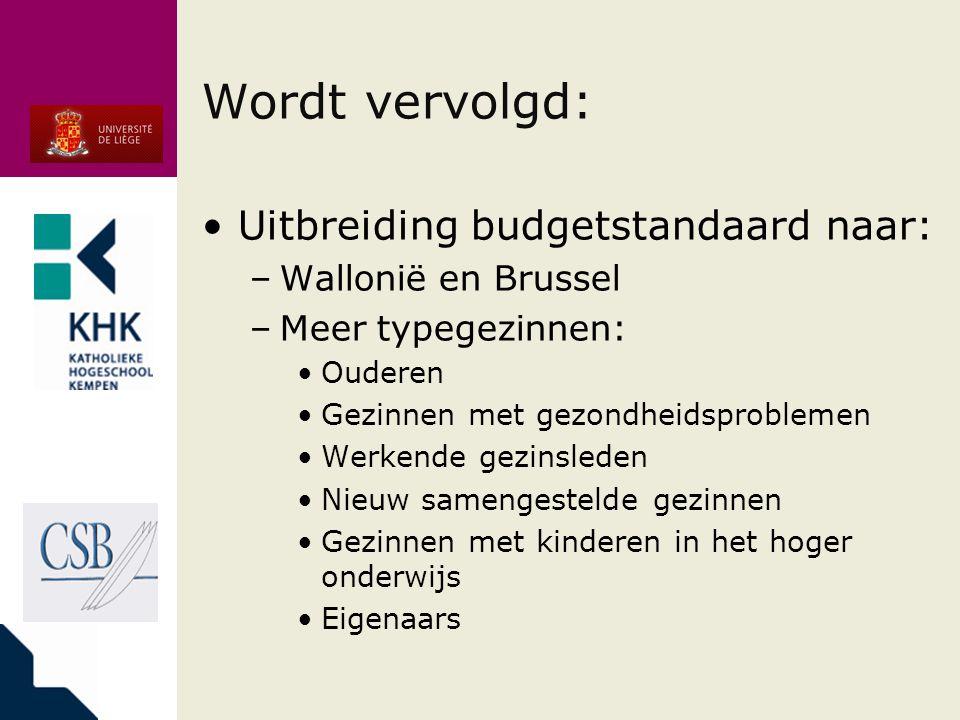 Wordt vervolgd: Uitbreiding budgetstandaard naar: Wallonië en Brussel