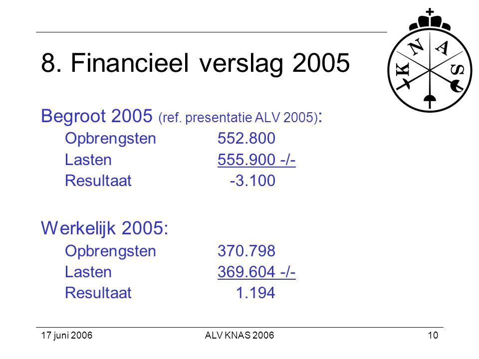 8. Financieel verslag 2005 Begroot 2005 (ref. presentatie ALV 2005):