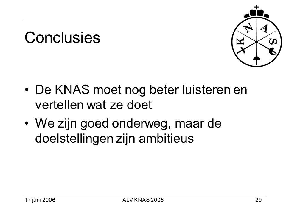 Conclusies De KNAS moet nog beter luisteren en vertellen wat ze doet