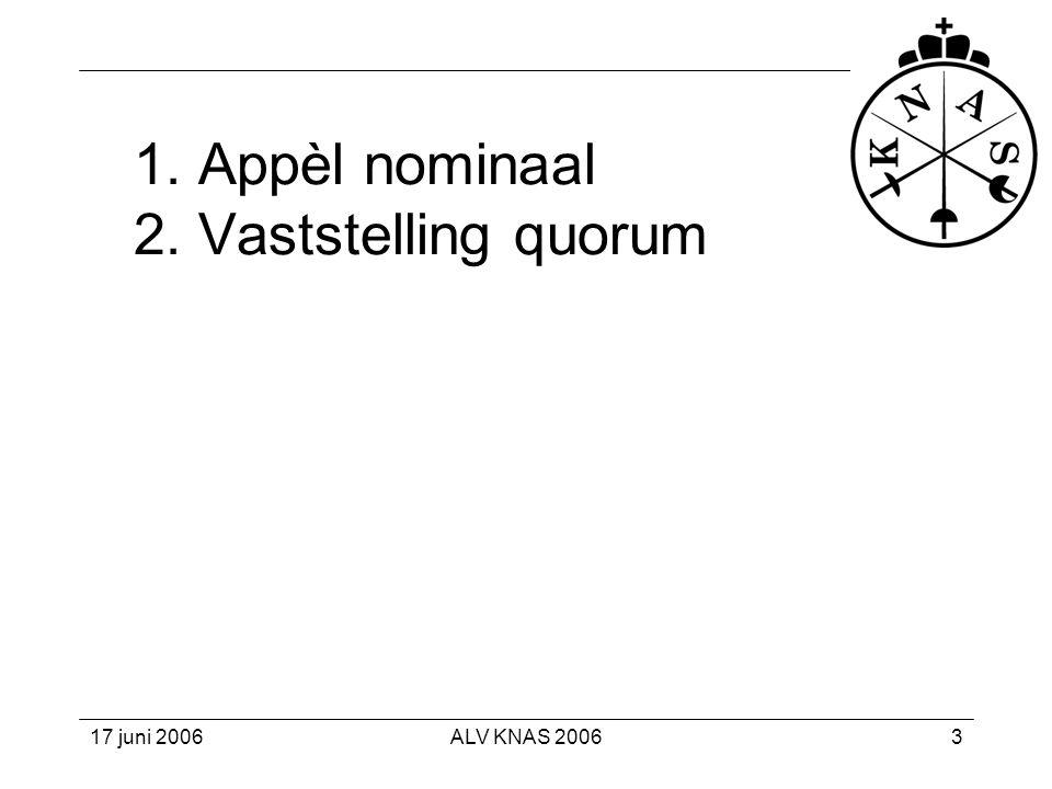 1. Appèl nominaal 2. Vaststelling quorum