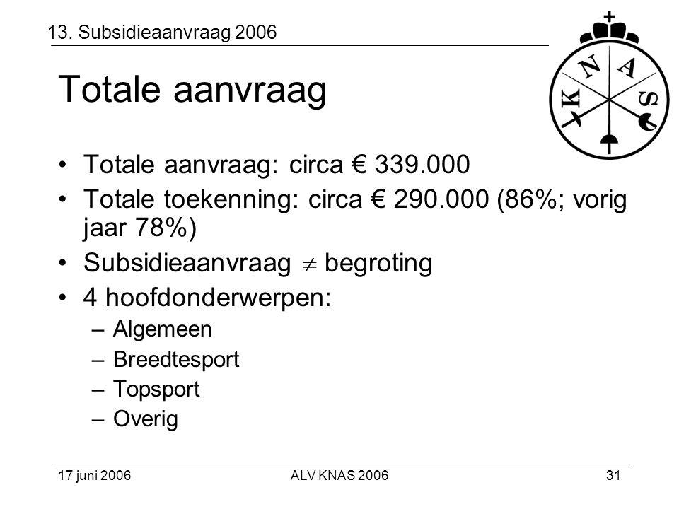 Totale aanvraag Totale aanvraag: circa € 339.000