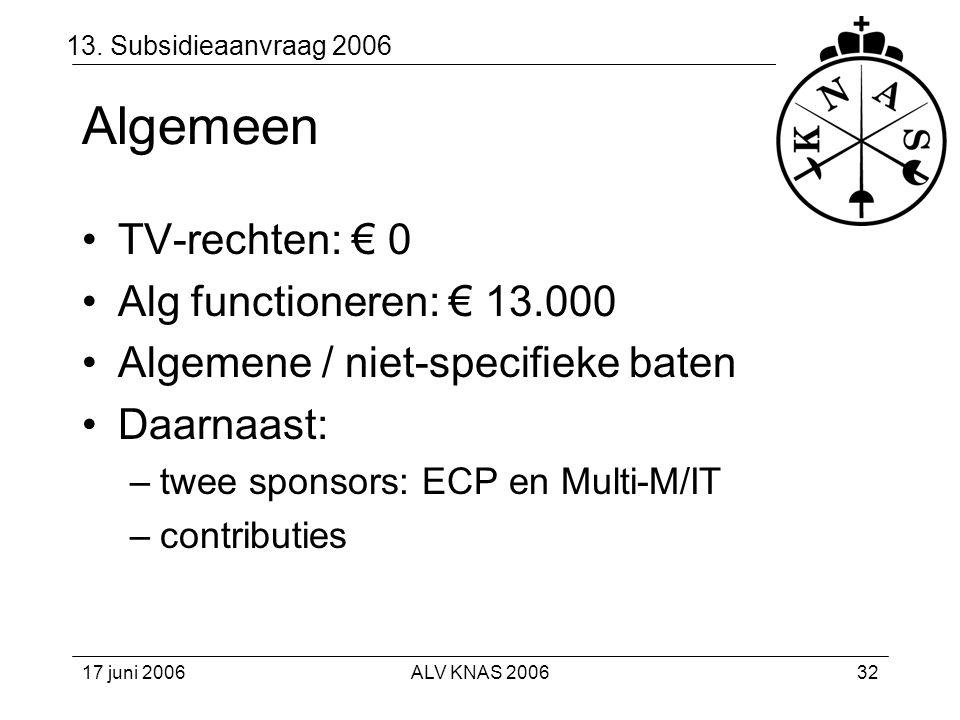 Algemeen TV-rechten: € 0 Alg functioneren: € 13.000