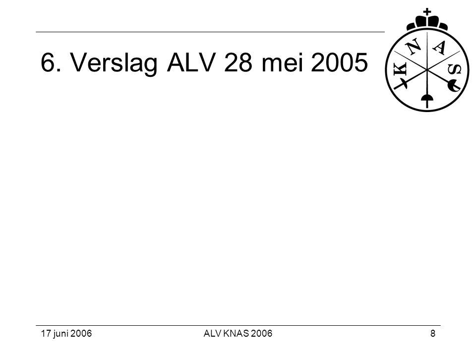 6. Verslag ALV 28 mei 2005 17 juni 2006 ALV KNAS 2006