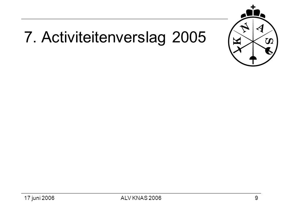 7. Activiteitenverslag 2005 17 juni 2006 ALV KNAS 2006