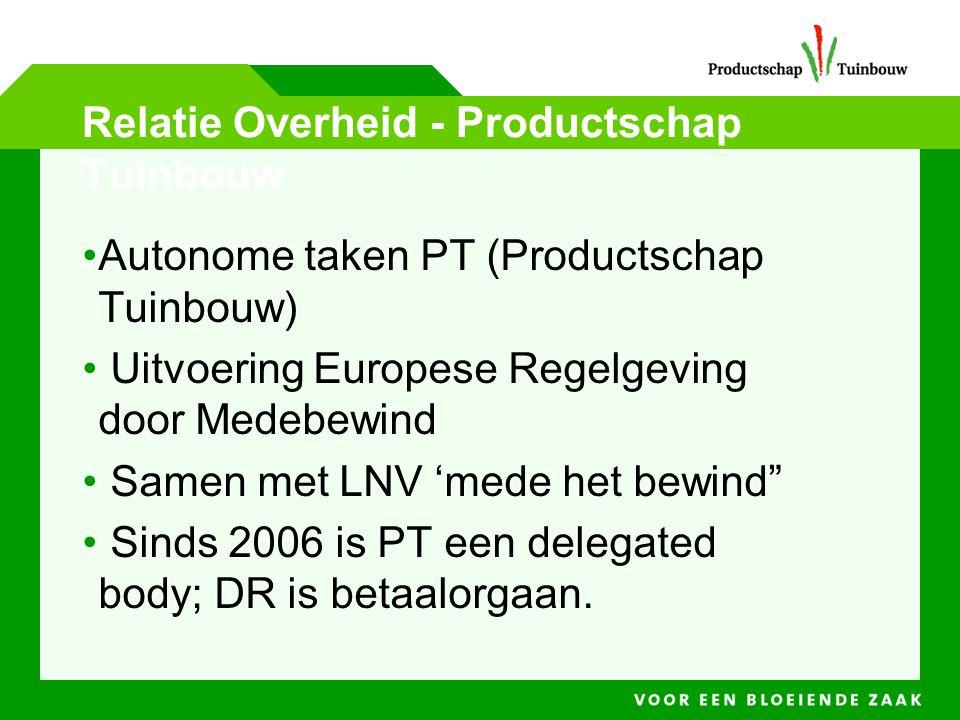 Relatie Overheid - Productschap Tuinbouw