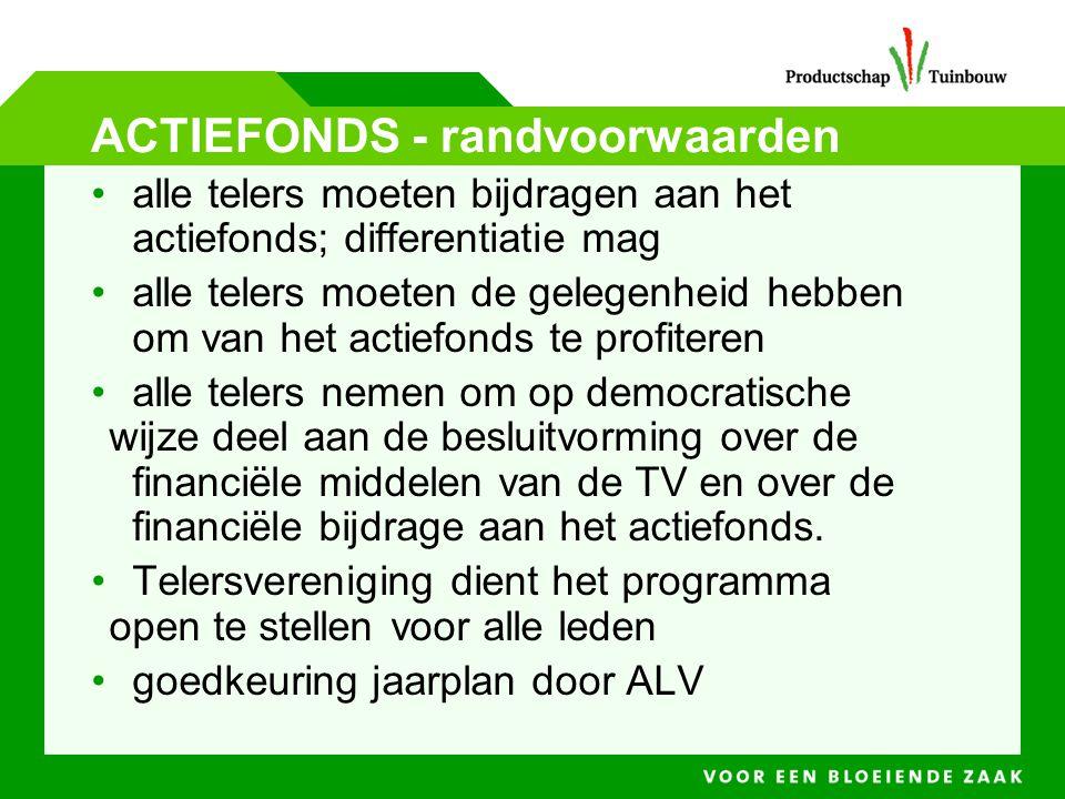 ACTIEFONDS - randvoorwaarden