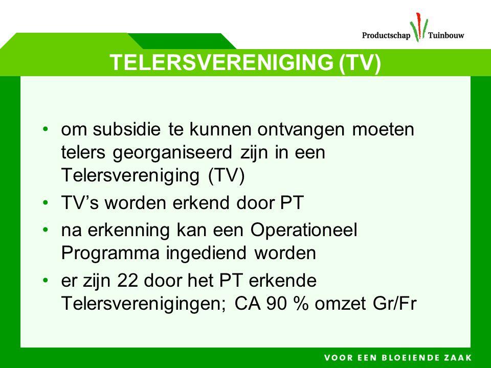 TELERSVERENIGING (TV)