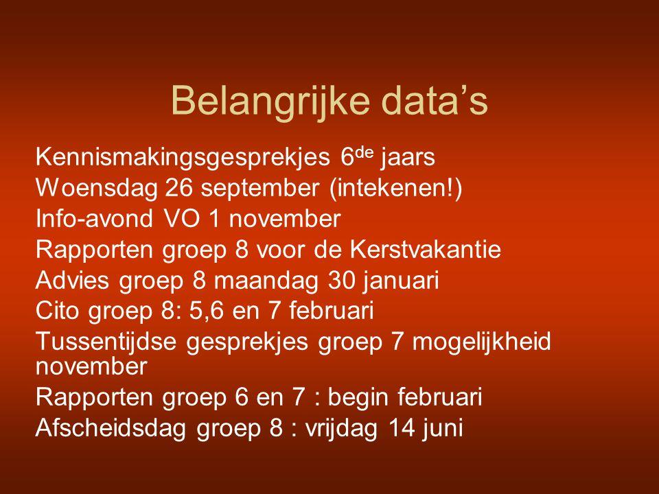 Belangrijke data's Kennismakingsgesprekjes 6de jaars