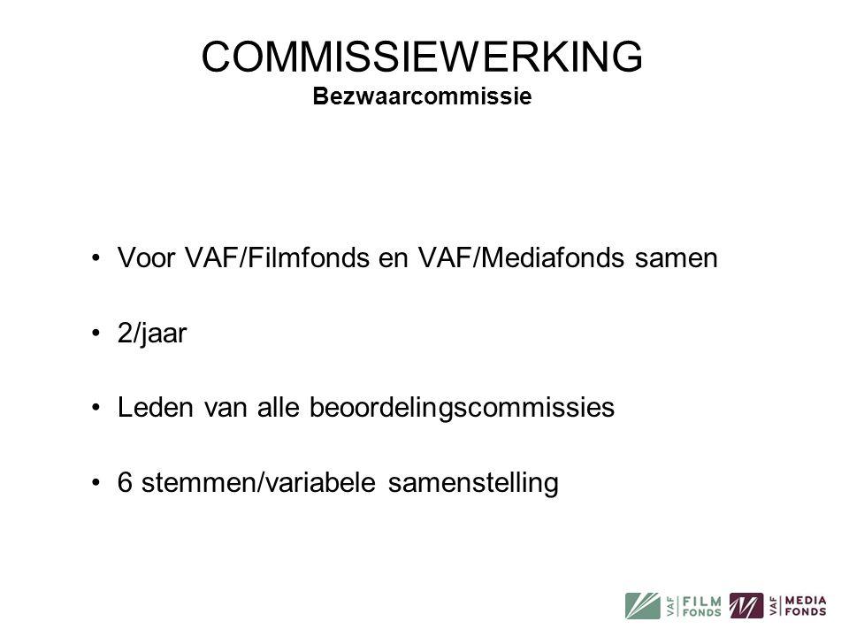 COMMISSIEWERKING Bezwaarcommissie
