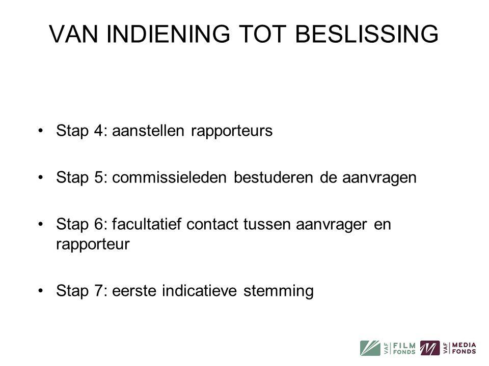 VAN INDIENING TOT BESLISSING