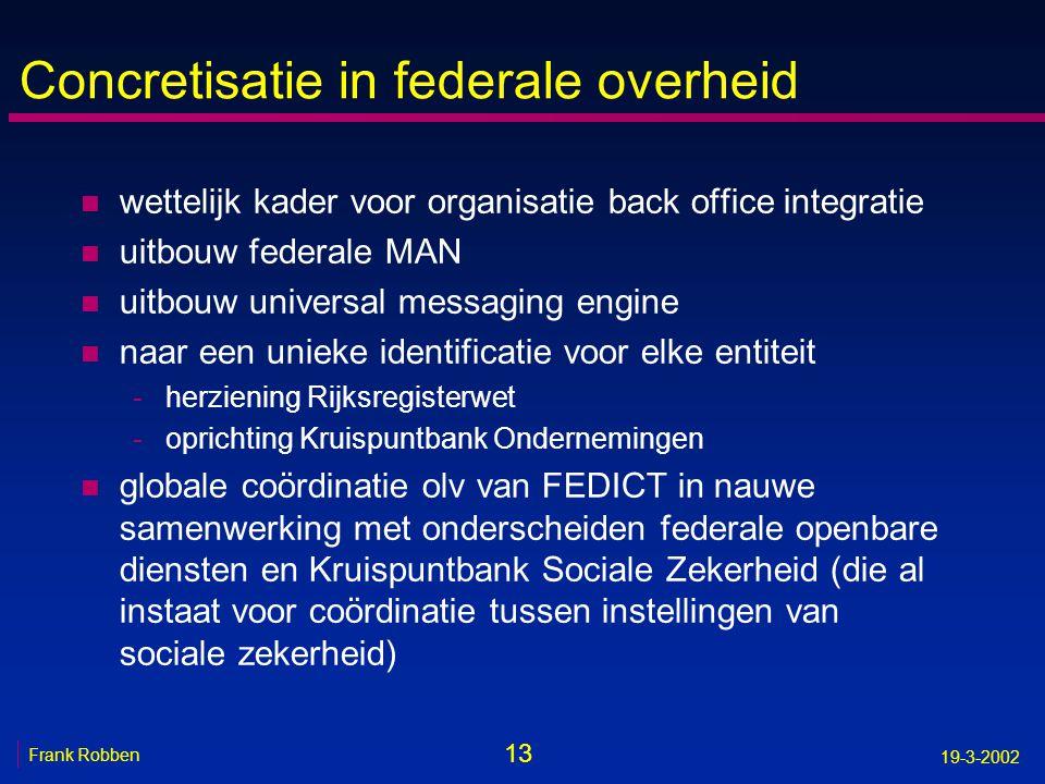 Concretisatie in federale overheid