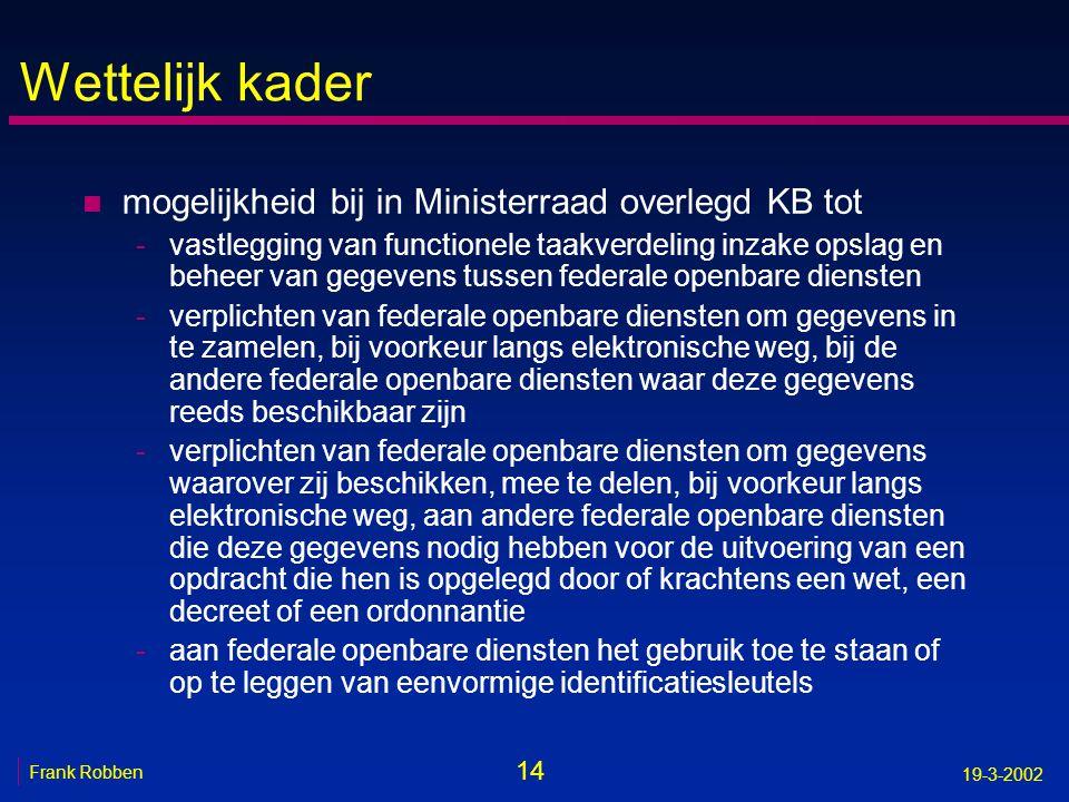 Wettelijk kader mogelijkheid bij in Ministerraad overlegd KB tot