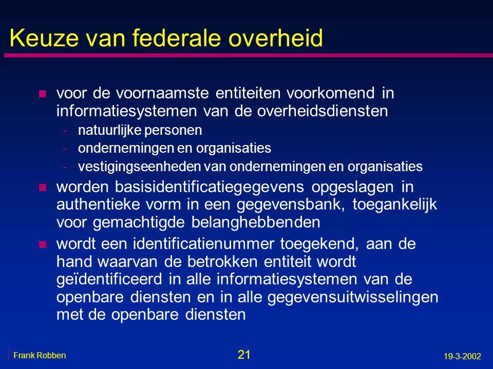 Keuze van federale overheid