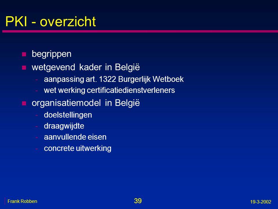 PKI - overzicht begrippen wetgevend kader in België