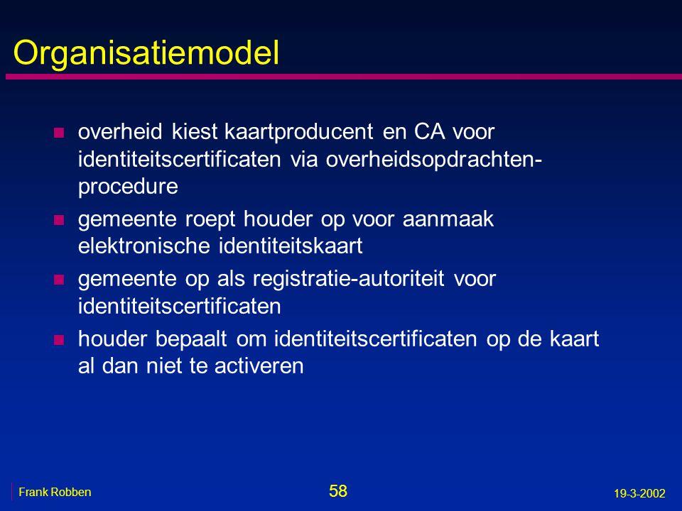 Organisatiemodel overheid kiest kaartproducent en CA voor identiteitscertificaten via overheidsopdrachten-procedure.