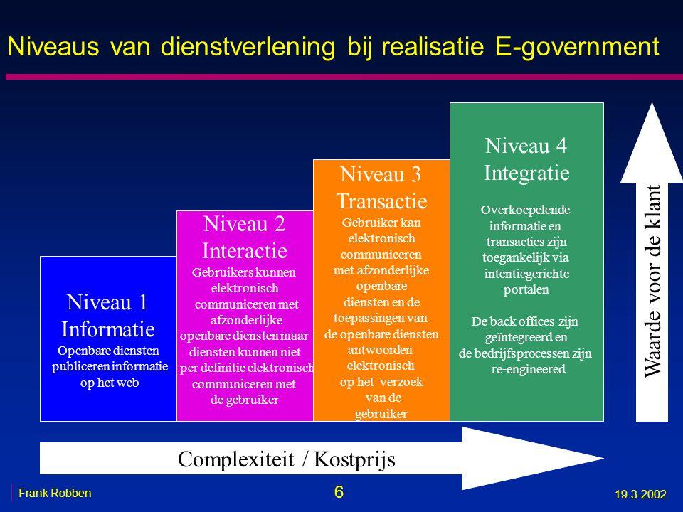 Niveaus van dienstverlening bij realisatie E-government