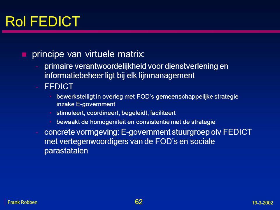 Rol FEDICT principe van virtuele matrix: