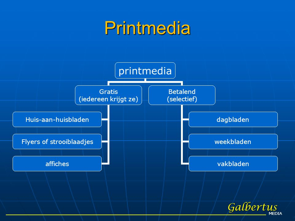 Printmedia Galbertus MEDIA
