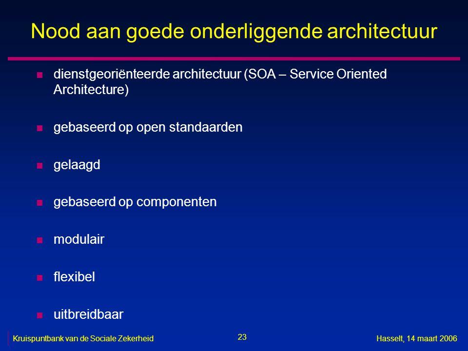 Nood aan goede onderliggende architectuur