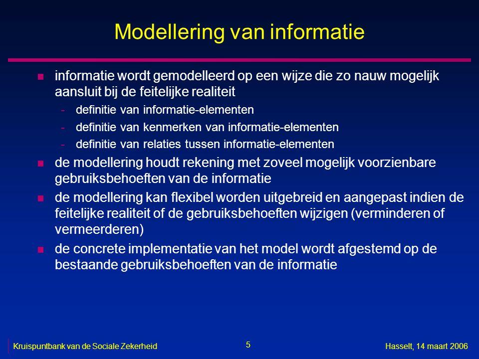 Modellering van informatie