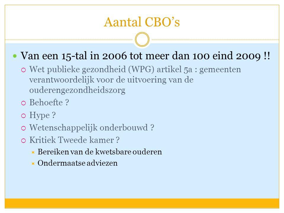 Aantal CBO's Van een 15-tal in 2006 tot meer dan 100 eind 2009 !!
