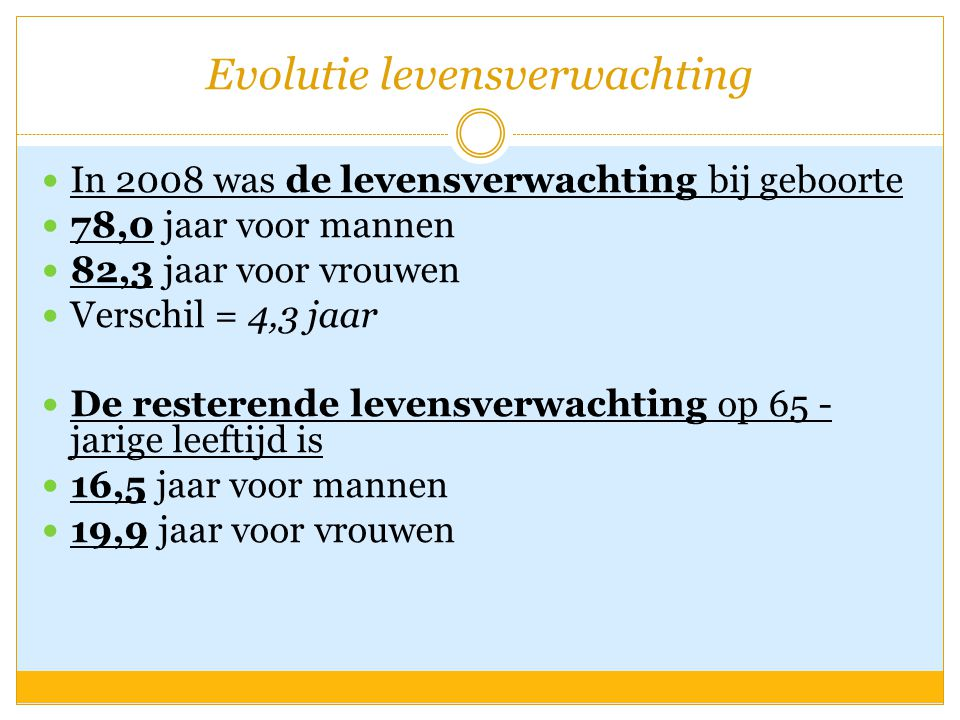 Evolutie levensverwachting