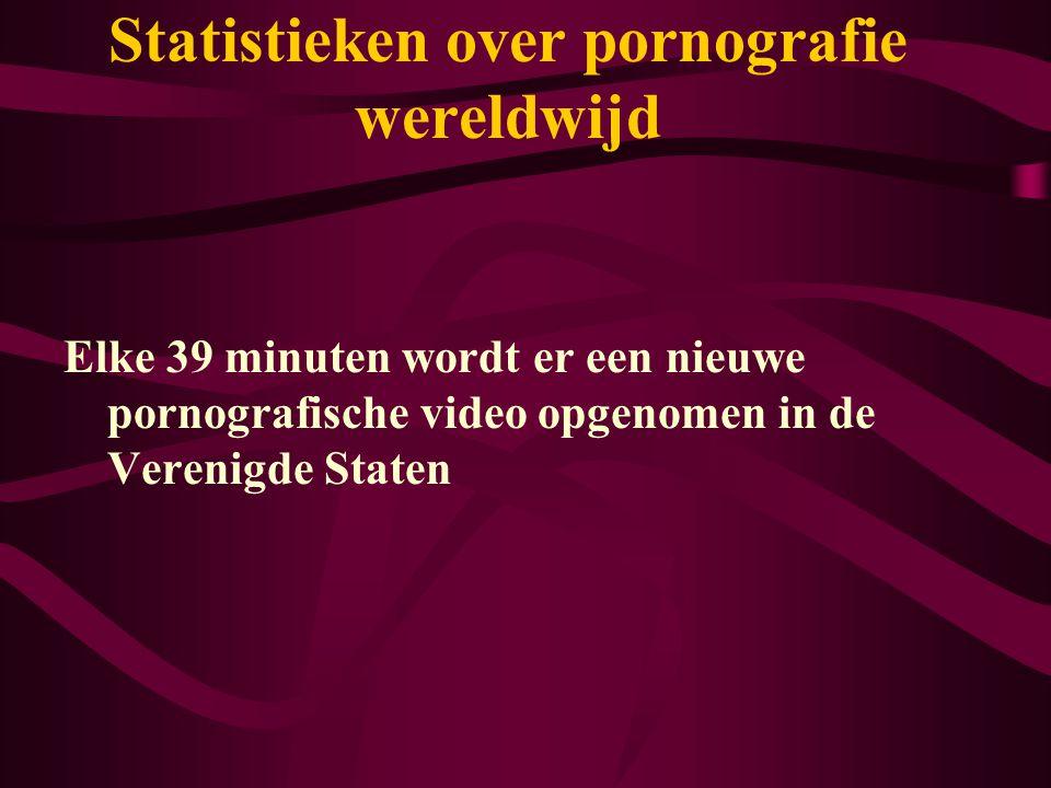 Statistieken over pornografie wereldwijd