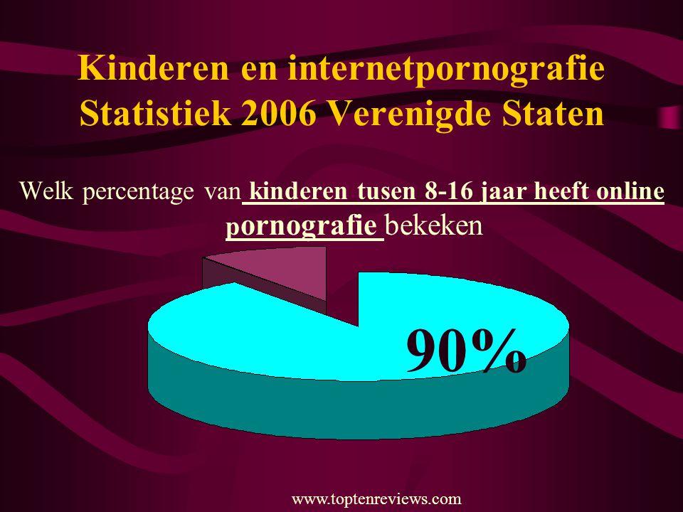 Kinderen en internetpornografie Statistiek 2006 Verenigde Staten