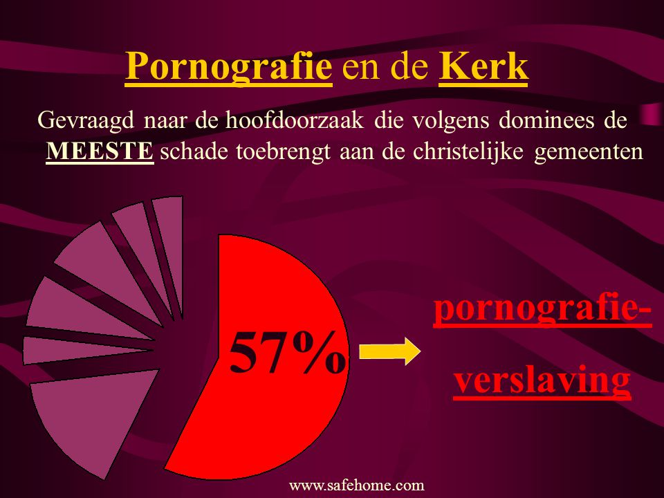 57% Pornografie en de Kerk pornografie- verslaving