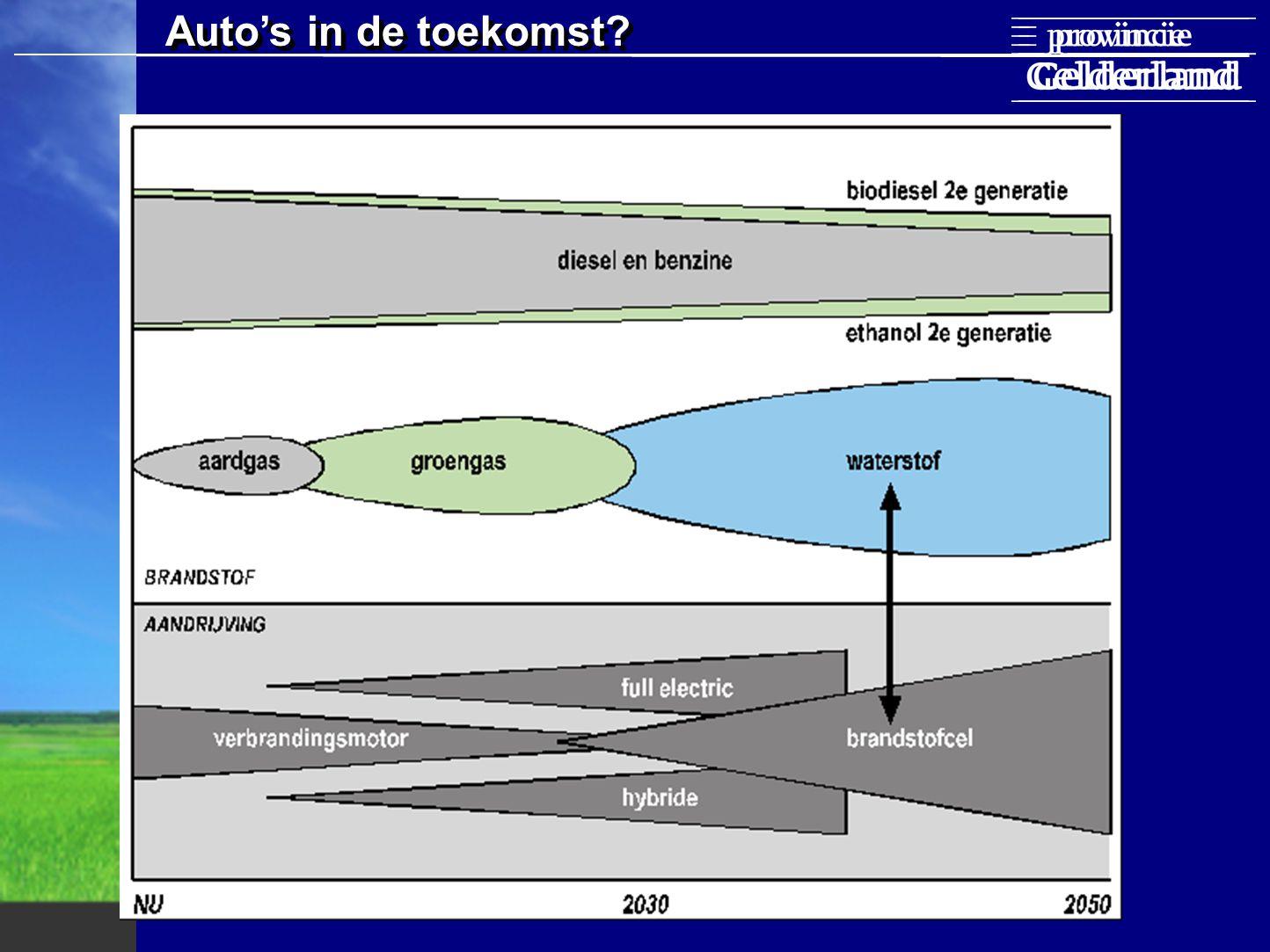 Auto's in de toekomst