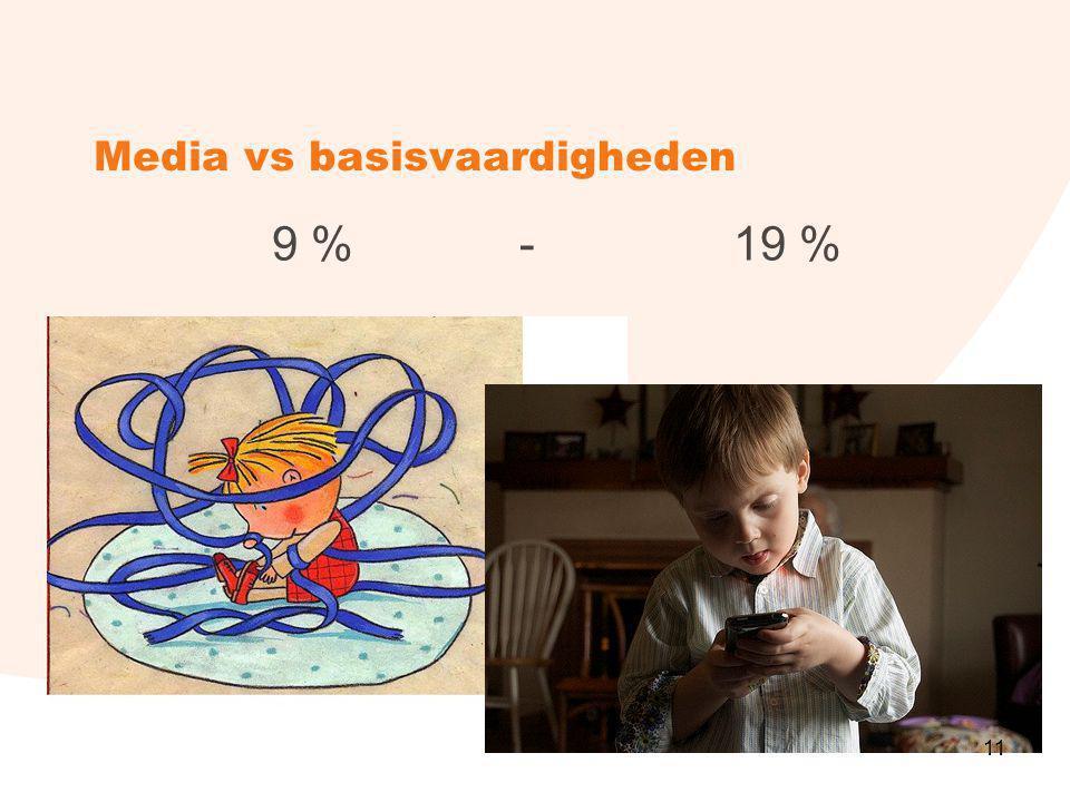 Media vs basisvaardigheden
