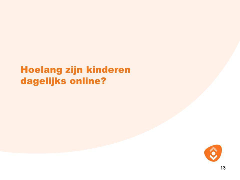 Hoelang zijn kinderen dagelijks online
