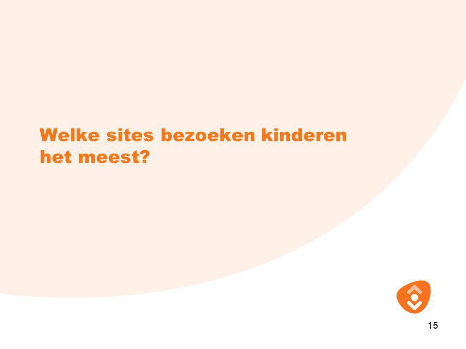 Welke sites bezoeken kinderen het meest