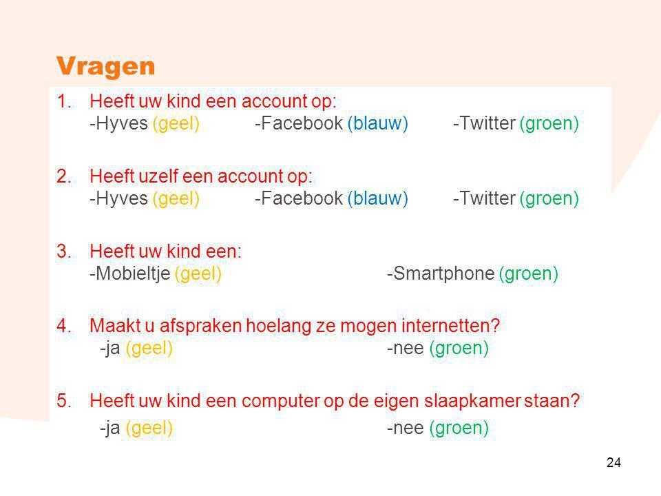 Vragen Heeft uw kind een account op: -Hyves (geel) -Facebook (blauw) -Twitter (groen)