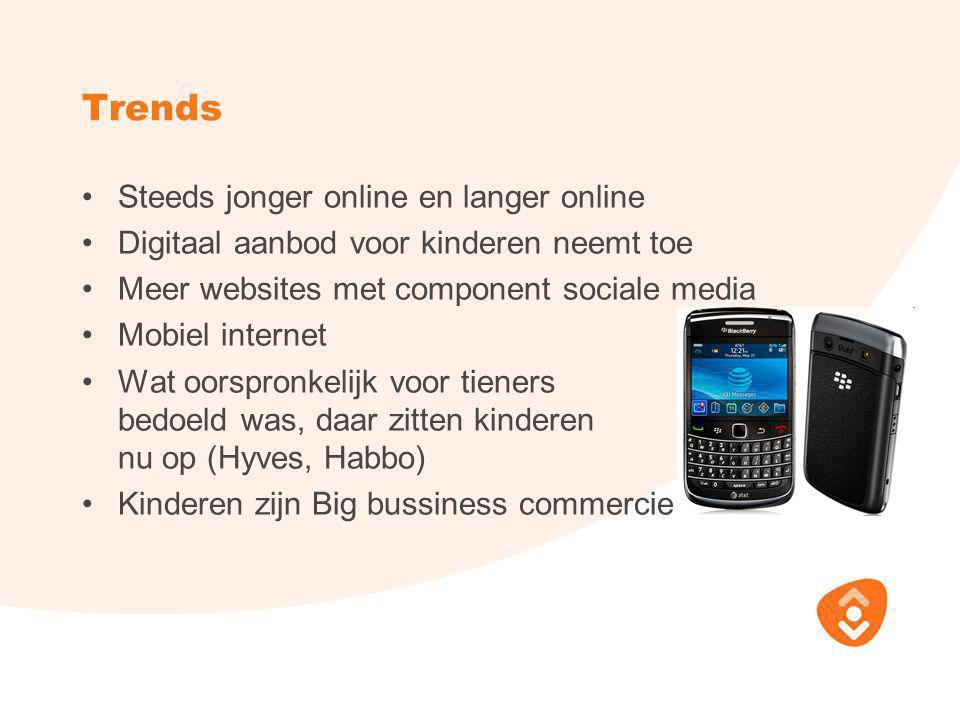Trends Steeds jonger online en langer online