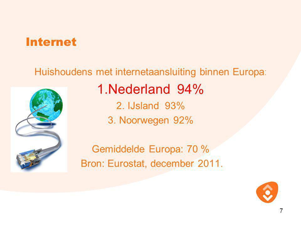Internet Huishoudens met internetaansluiting binnen Europa: Nederland 94% IJsland 93% Noorwegen 92%