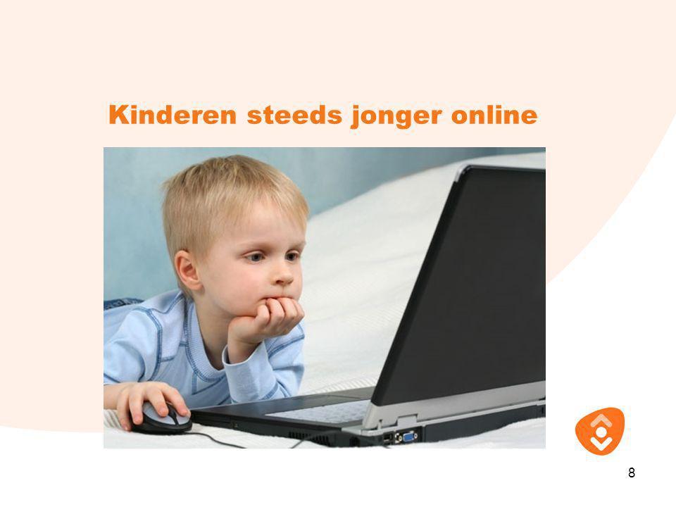 Kinderen steeds jonger online