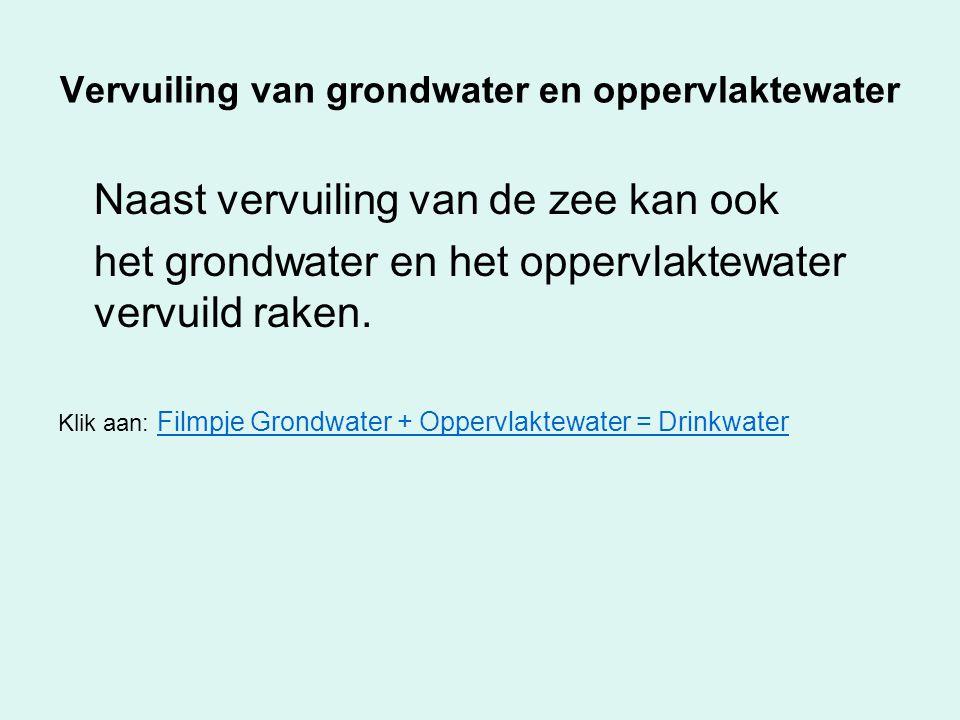 Vervuiling van grondwater en oppervlaktewater