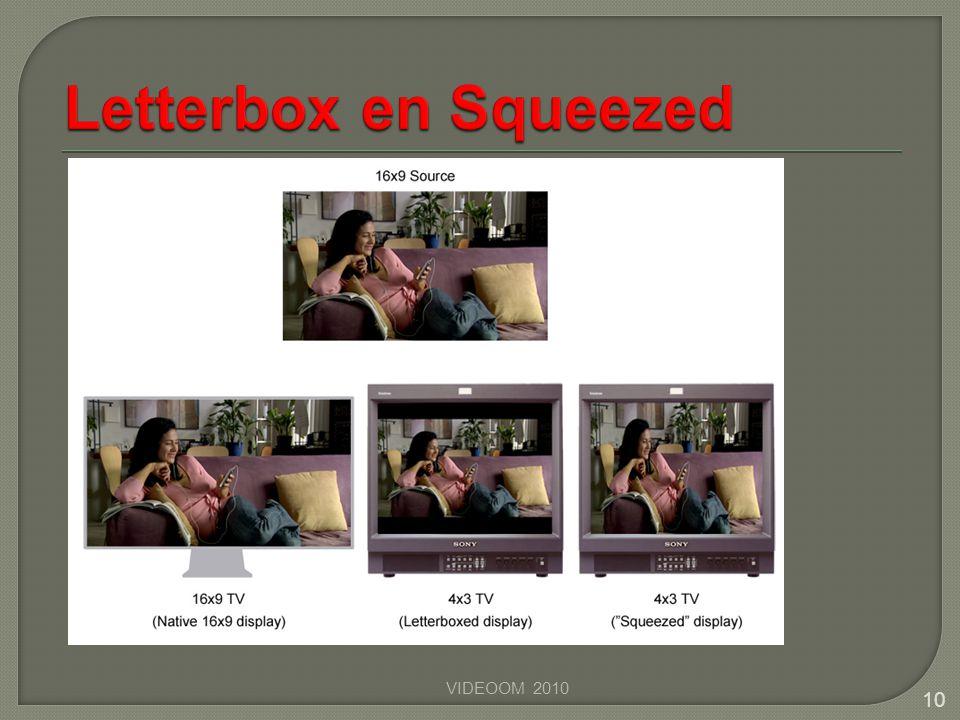 Letterbox en Squeezed Een letterbox film op een 4x3 scherm