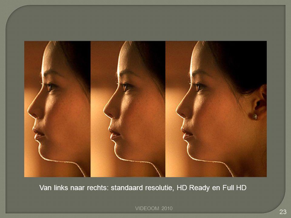 Van links naar rechts: standaard resolutie, HD Ready en Full HD