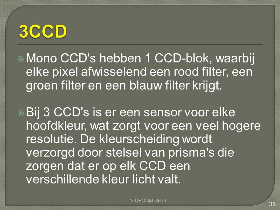 3CCD Mono CCD s hebben 1 CCD-blok, waarbij elke pixel afwisselend een rood filter, een groen filter en een blauw filter krijgt.
