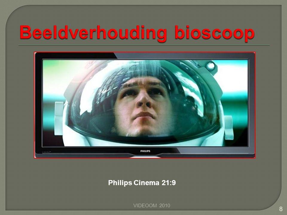 Beeldverhouding bioscoop