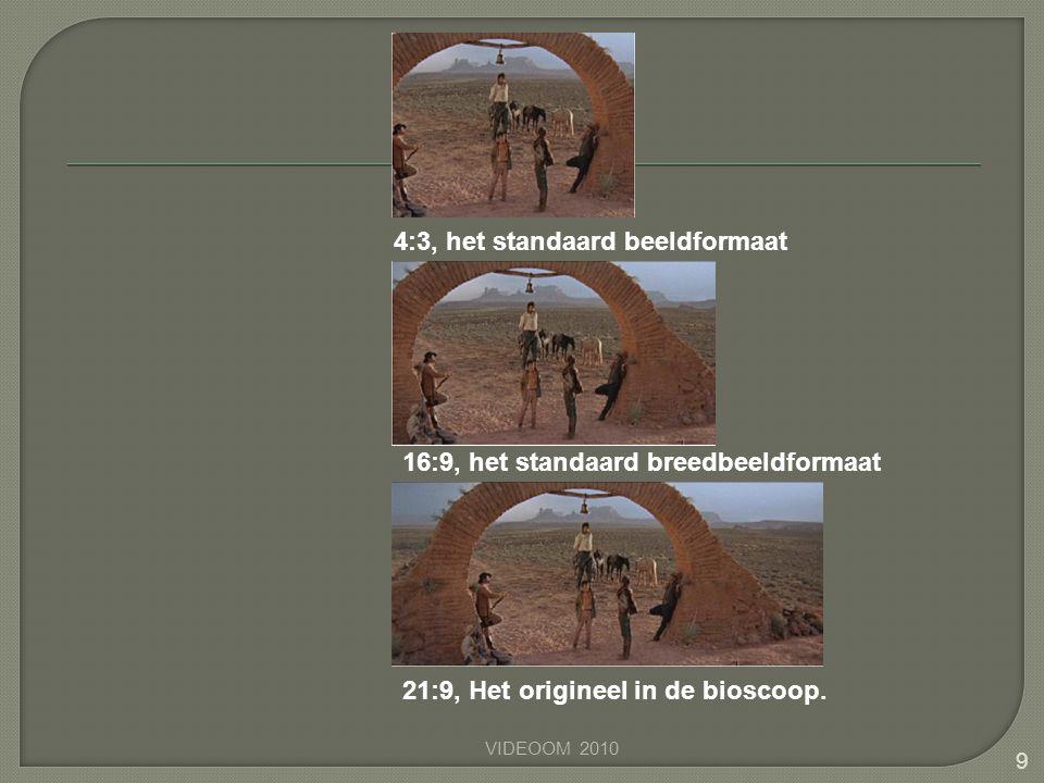 4:3, het standaard beeldformaat