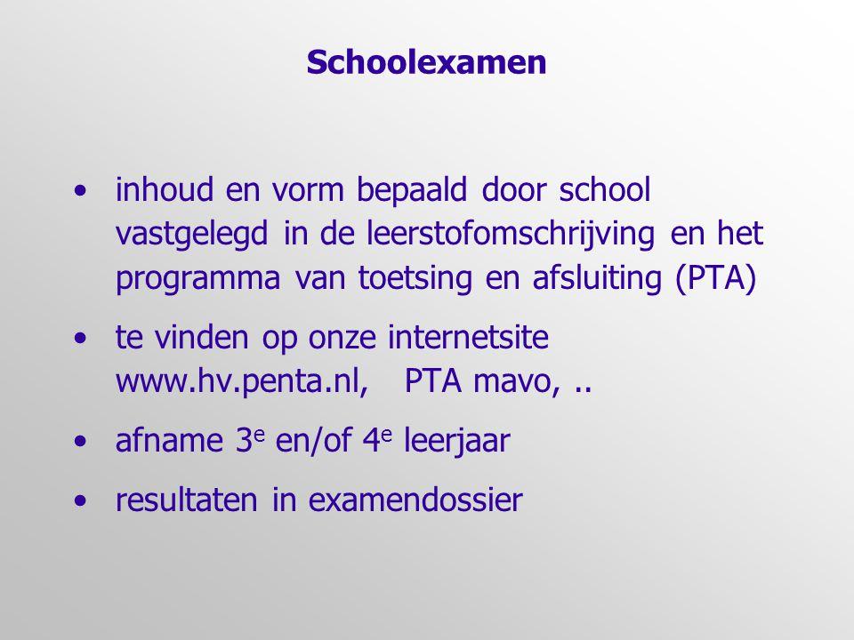 te vinden op onze internetsite www.hv.penta.nl, PTA mavo, ..