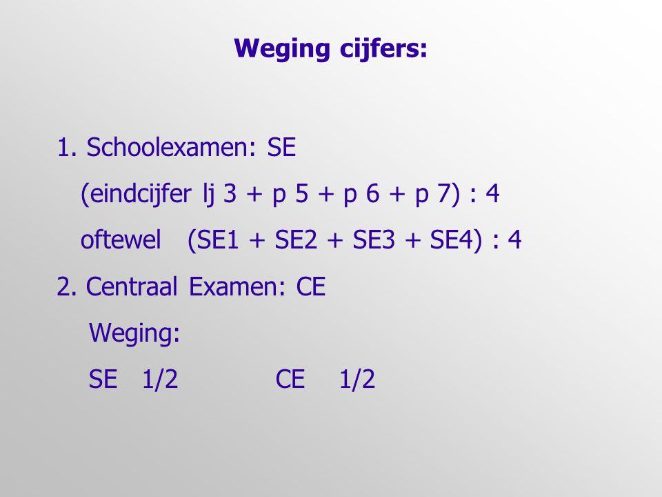 (eindcijfer lj 3 + p 5 + p 6 + p 7) : 4