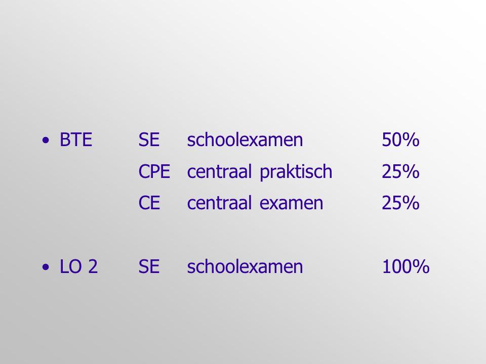 CPE centraal praktisch 25% CE centraal examen 25%