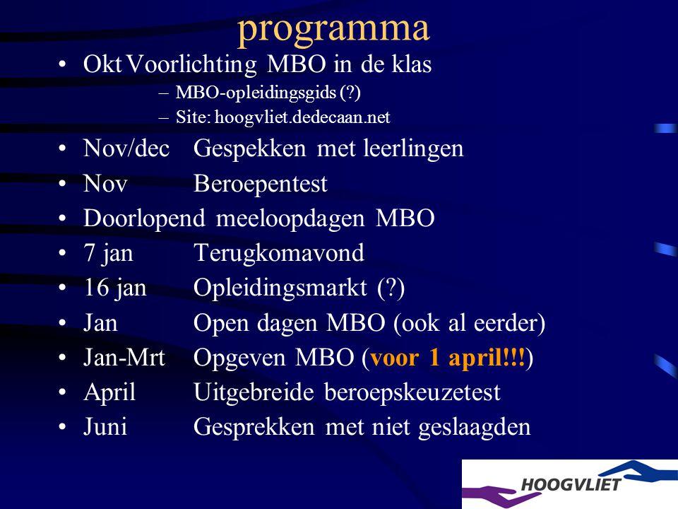 programma Okt Voorlichting MBO in de klas