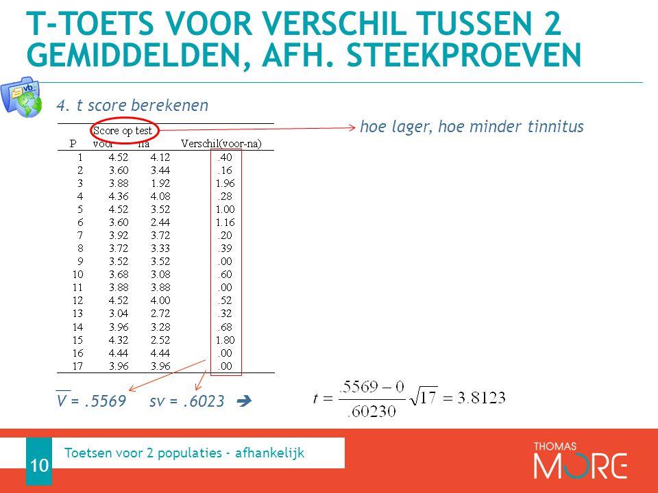 t-toets voor verschil tussen 2 gemiddelden, afh. steekproeven