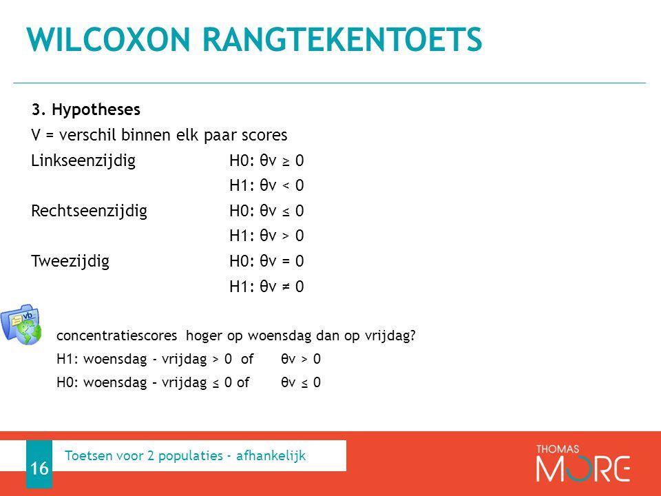 Wilcoxon rangtekentoets